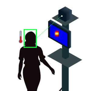 Will my investment in Thermal Scanners be obsolete post COVID-19?